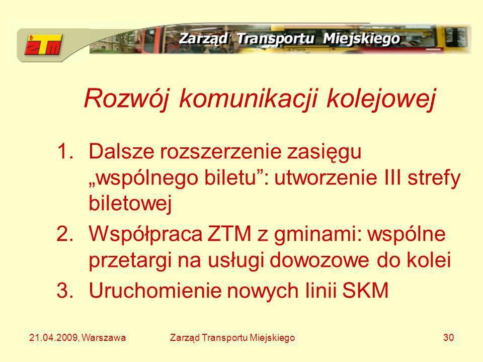 Rozwój komunikacji kolejowej