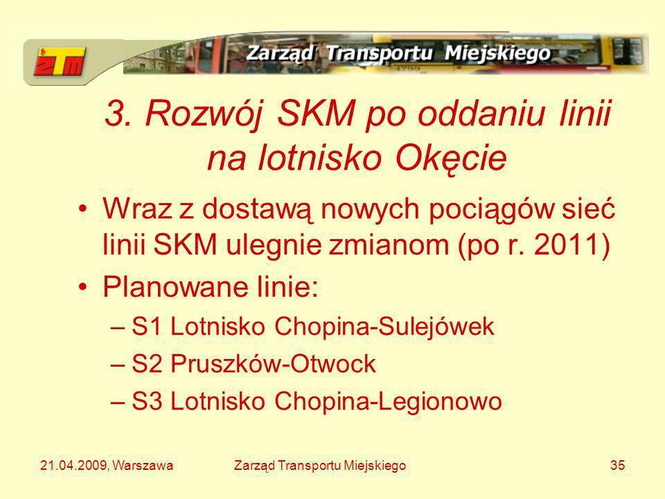 3. Rozwój SKM po oddaniu linii na lotnisko Okęcie