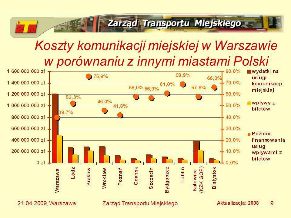 Koszty komunikacji miejskiej w Warszawie w porównaniu z innymi miastami Polski