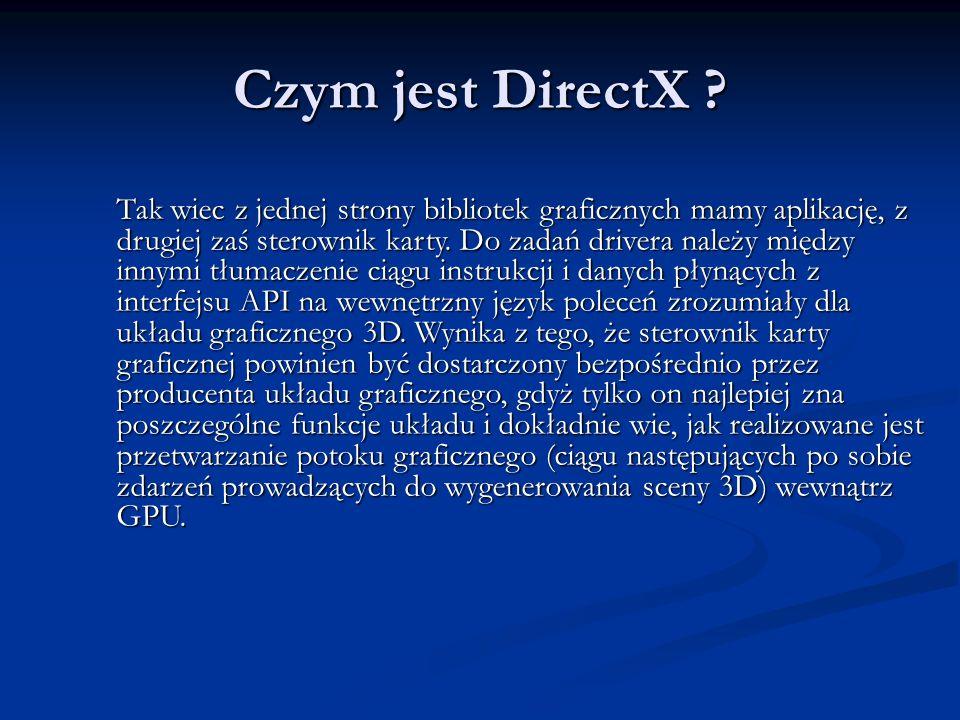 Czym jest DirectX