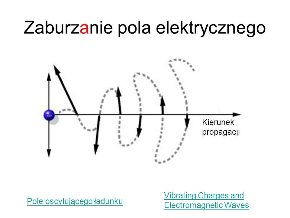 Zaburzanie pola elektrycznego