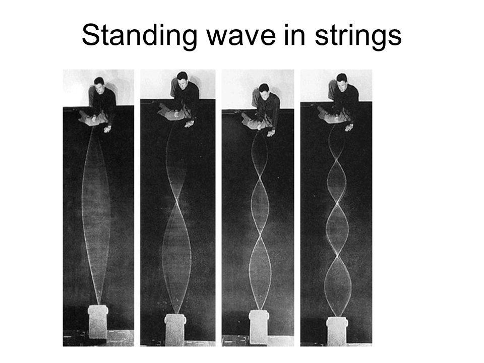 Standing wave in strings