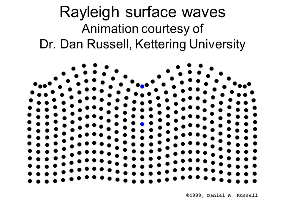 Rayleigh surface waves Animation courtesy of Dr