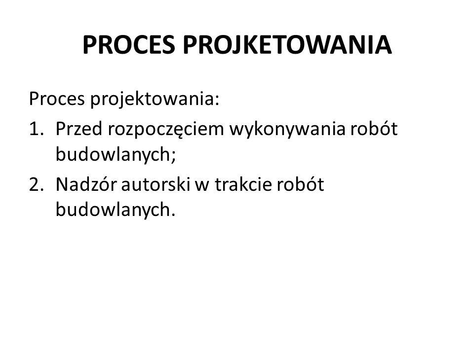 PROCES PROJKETOWANIA Proces projektowania: