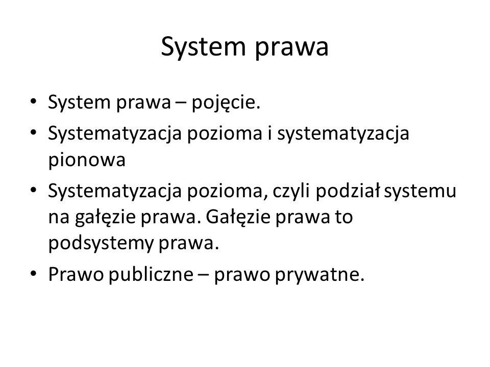 System prawa System prawa – pojęcie.