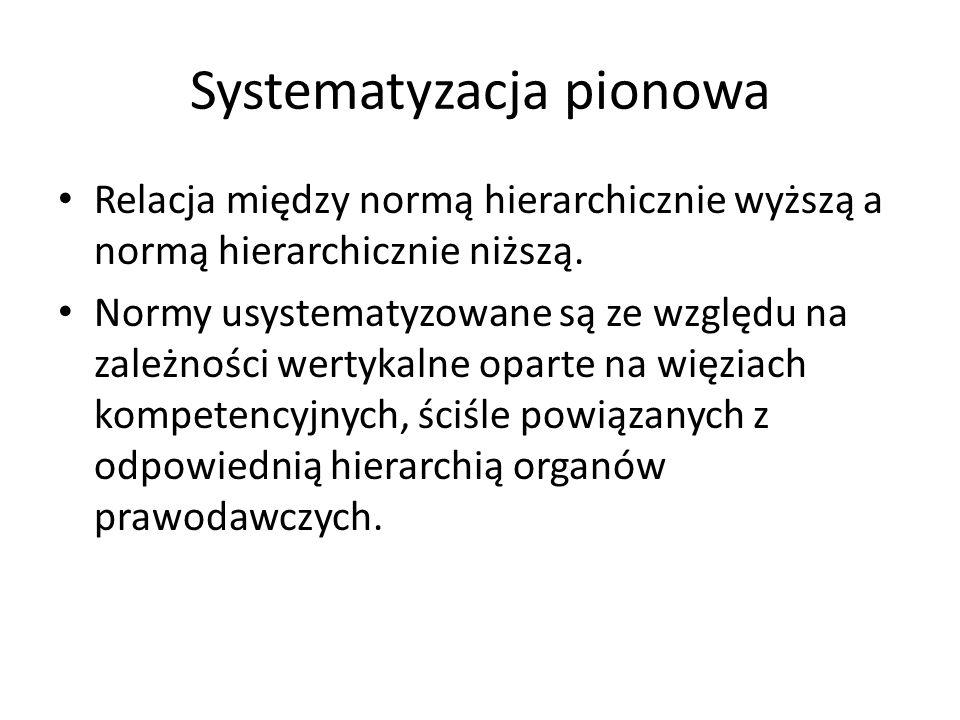 Systematyzacja pionowa