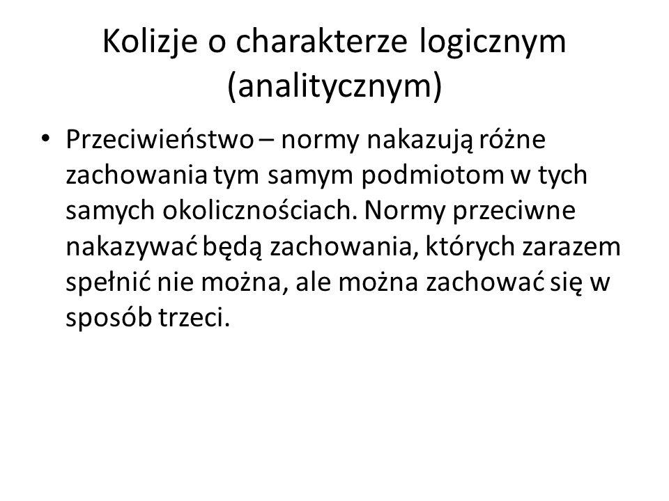 Kolizje o charakterze logicznym (analitycznym)