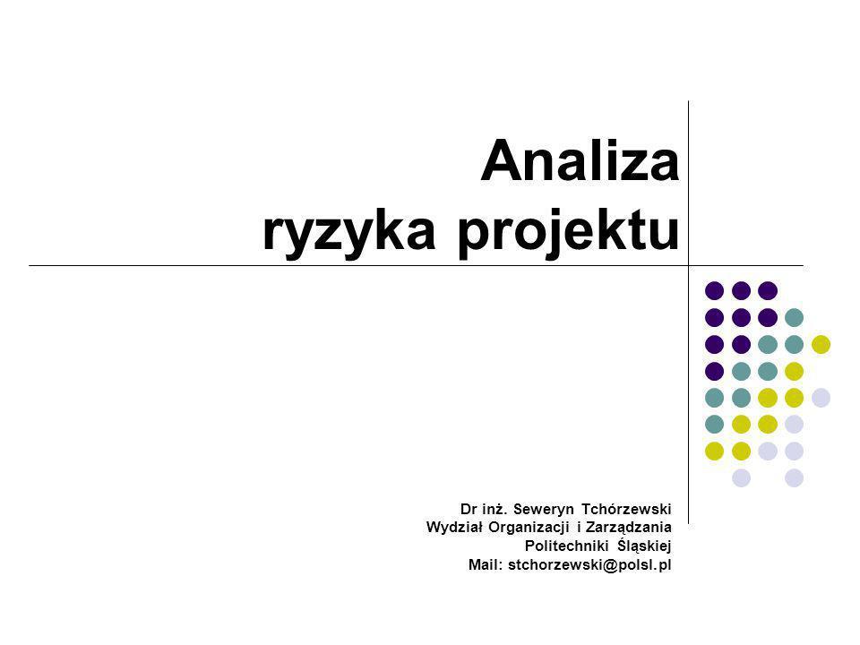 Analiza ryzyka projektu