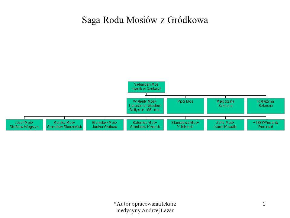 Saga Rodu Mosiów z Gródkowa