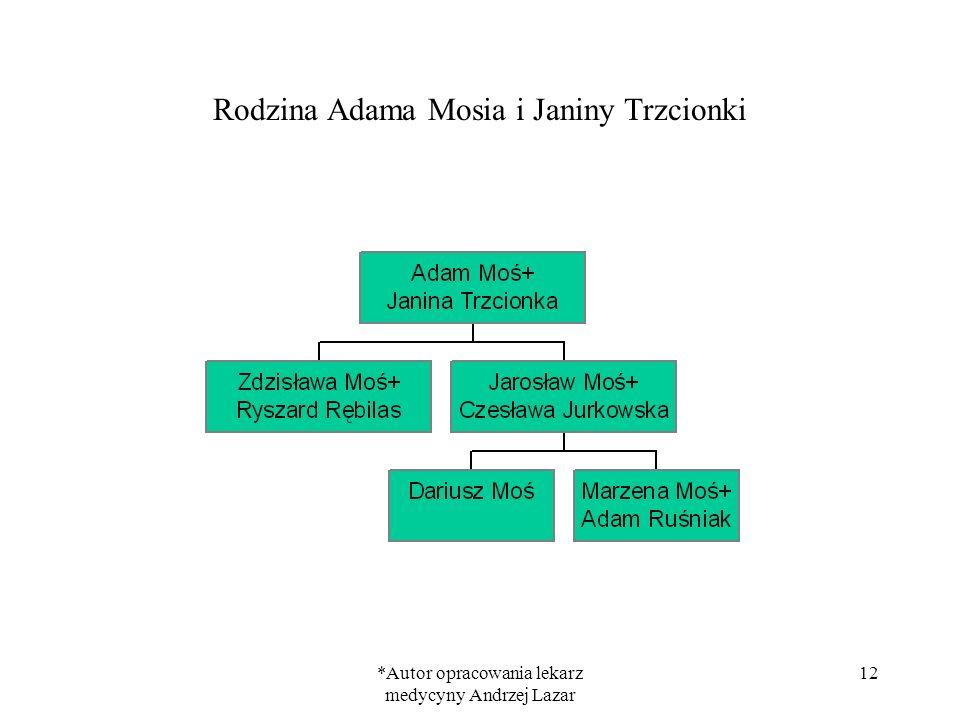 Rodzina Adama Mosia i Janiny Trzcionki