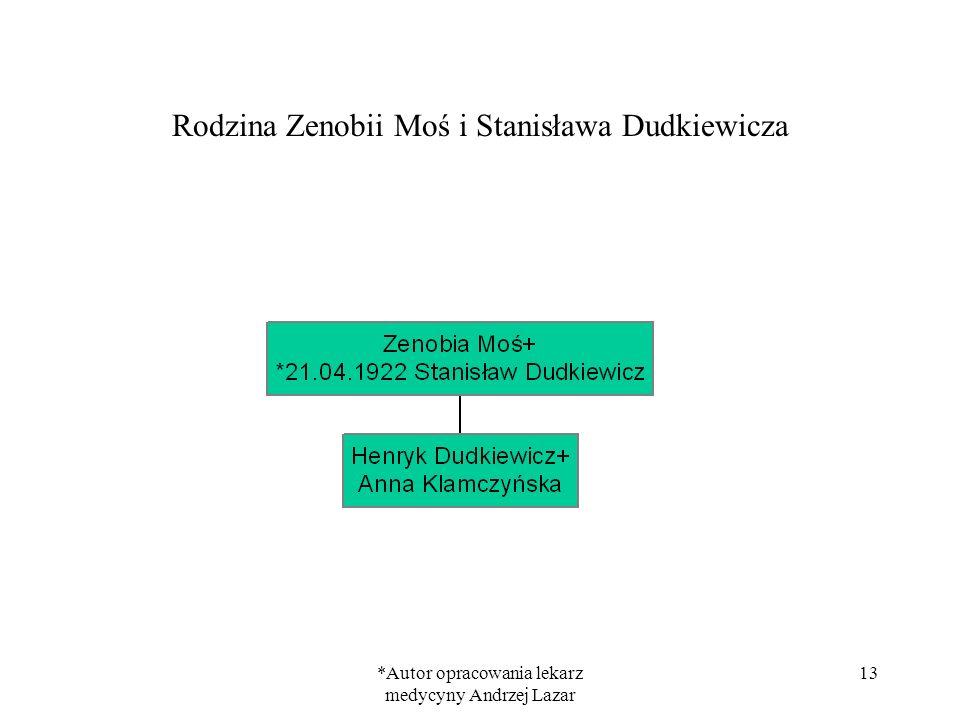 Rodzina Zenobii Moś i Stanisława Dudkiewicza