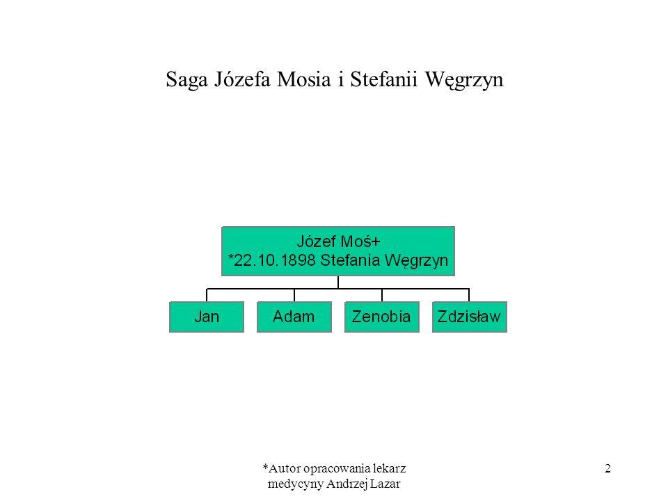 Saga Józefa Mosia i Stefanii Węgrzyn