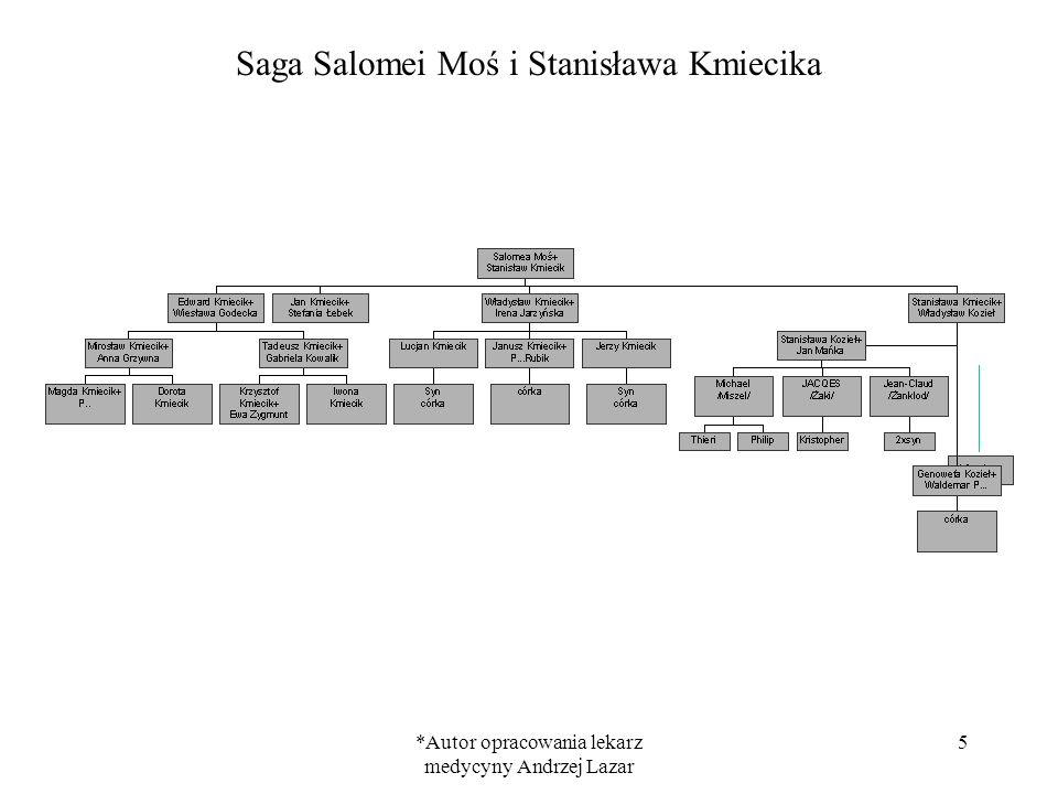 Saga Salomei Moś i Stanisława Kmiecika