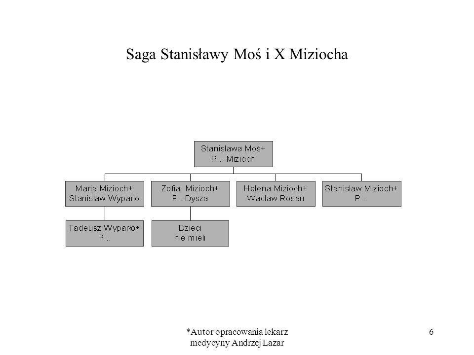 Saga Stanisławy Moś i X Miziocha