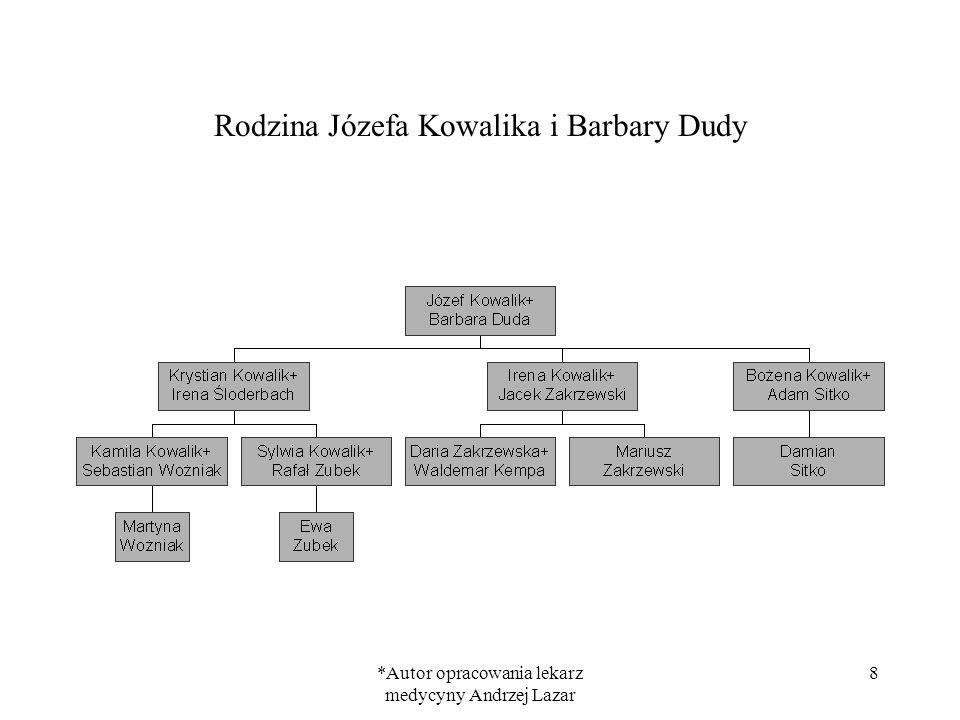 Rodzina Józefa Kowalika i Barbary Dudy
