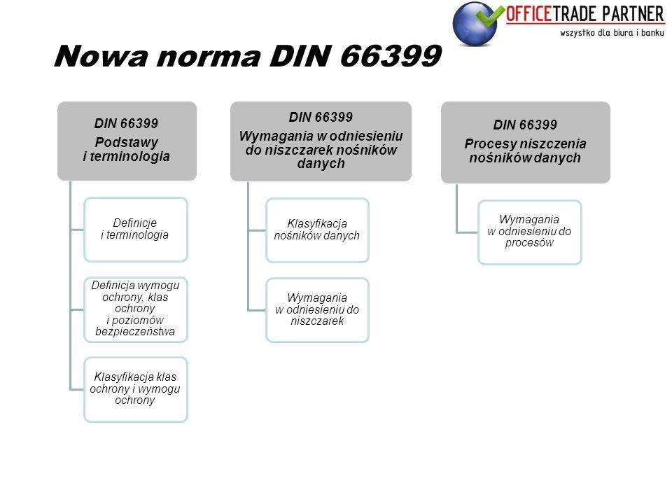 Nowa norma DIN 66399 DIN 66399. Podstawy i terminologia. Definicje i terminologia.