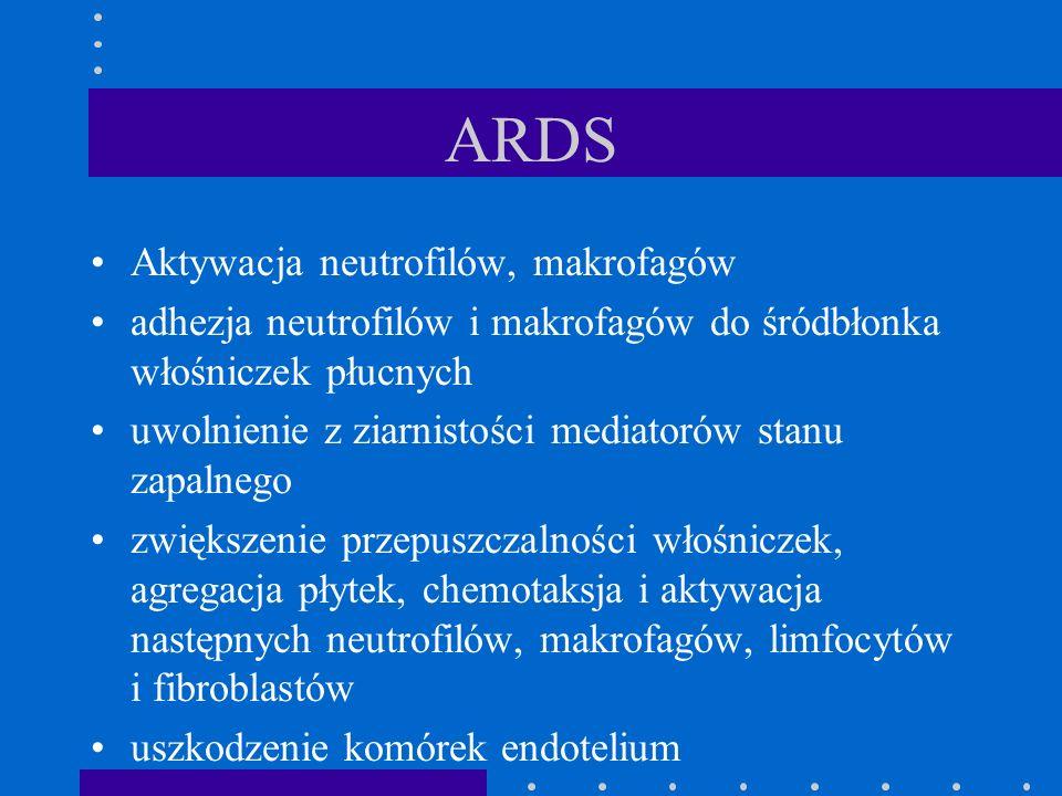 ARDS Aktywacja neutrofilów, makrofagów