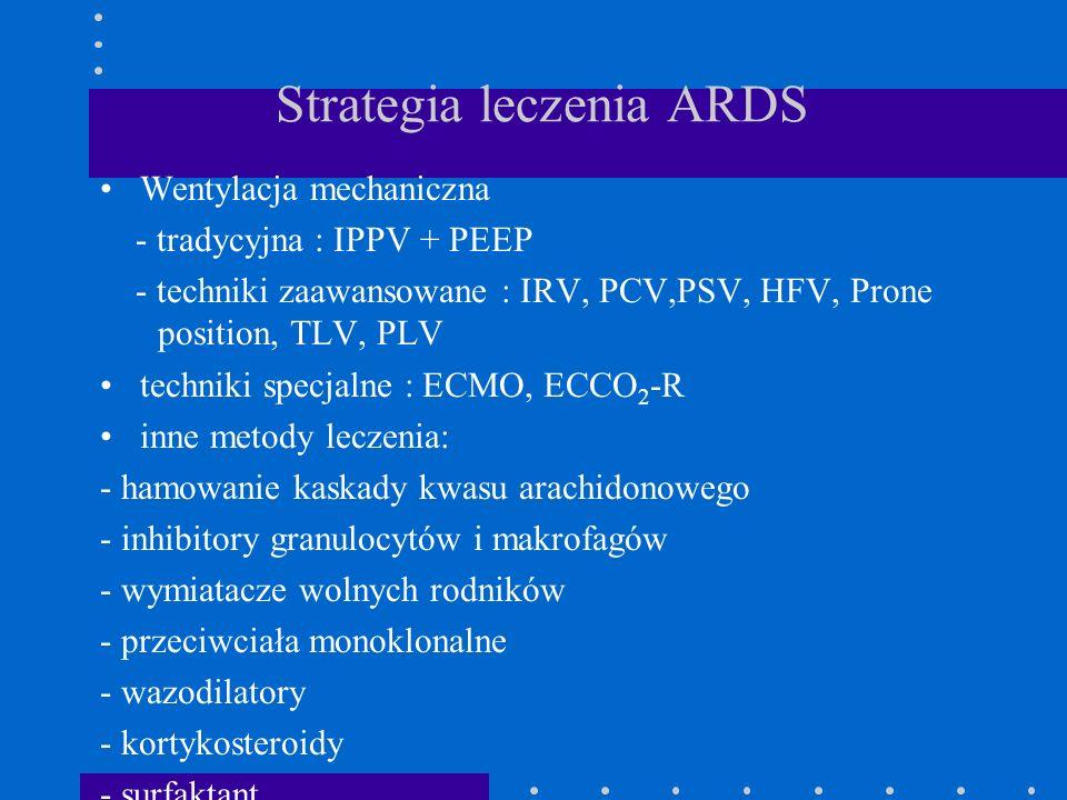 Strategia leczenia ARDS
