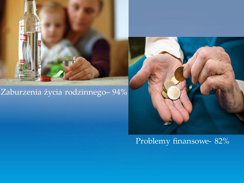 Zaburzenia życia rodzinnego– 94%