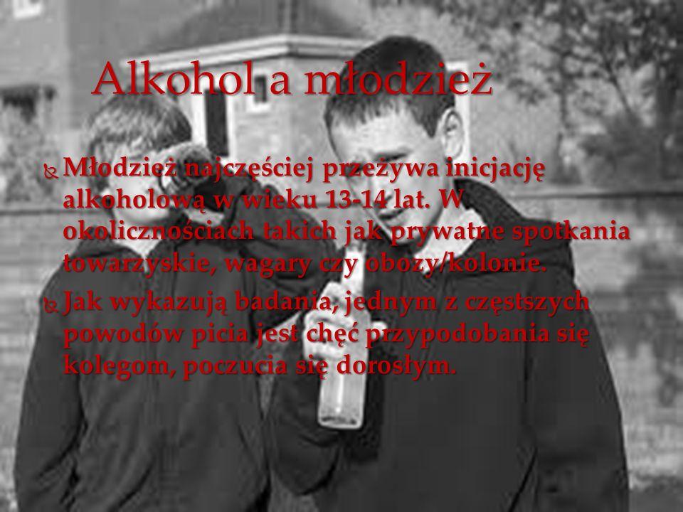Alkohol a młodzież