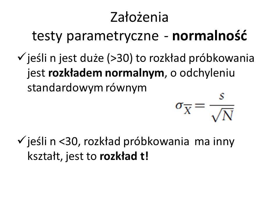 Założenia testy parametryczne - normalność
