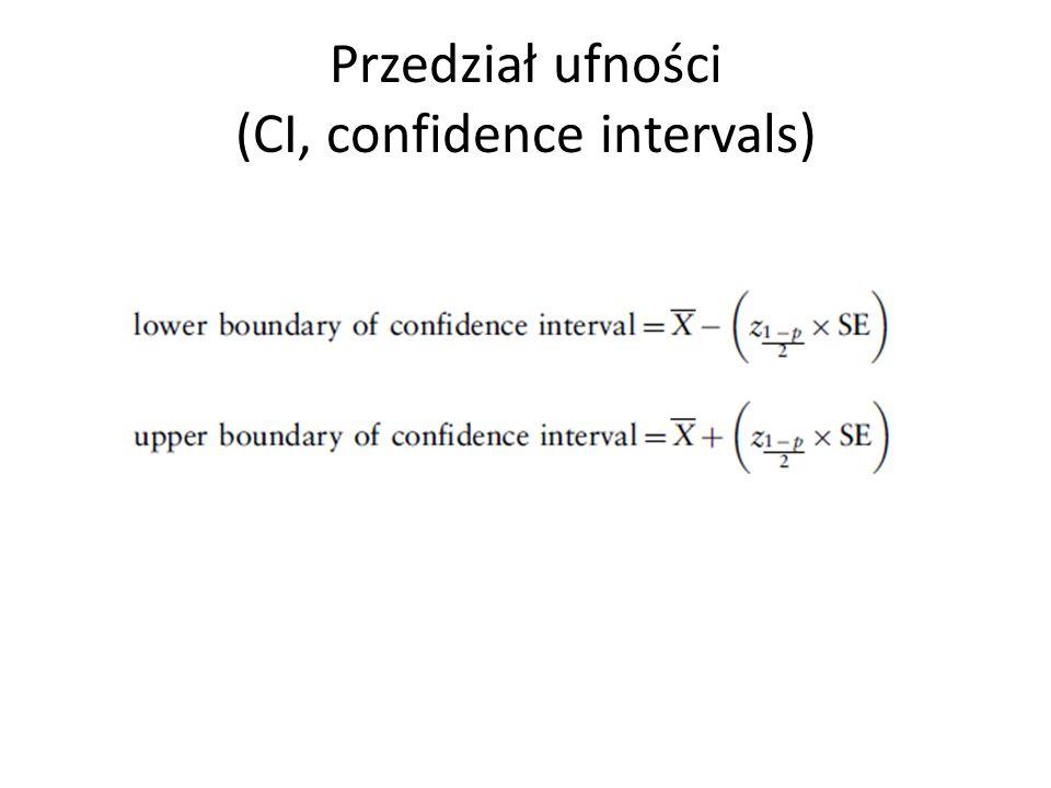 Przedział ufności (CI, confidence intervals)