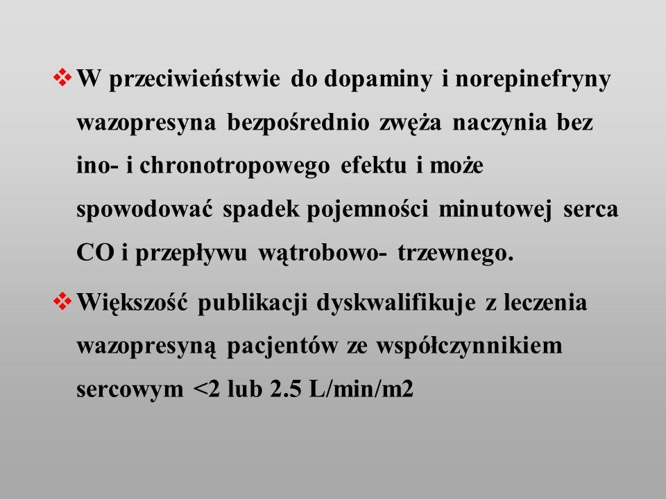 W przeciwieństwie do dopaminy i norepinefryny wazopresyna bezpośrednio zwęża naczynia bez ino- i chronotropowego efektu i może spowodować spadek pojemności minutowej serca CO i przepływu wątrobowo- trzewnego.