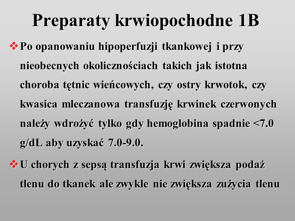 Preparaty krwiopochodne 1B