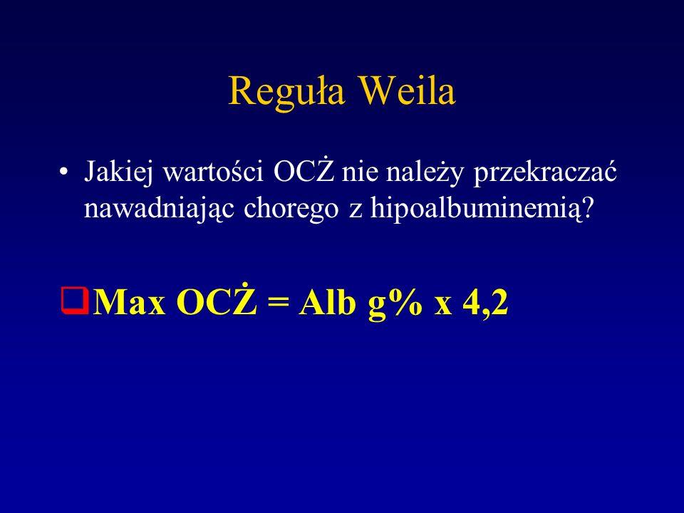 Reguła Weila Max OCŻ = Alb g% x 4,2