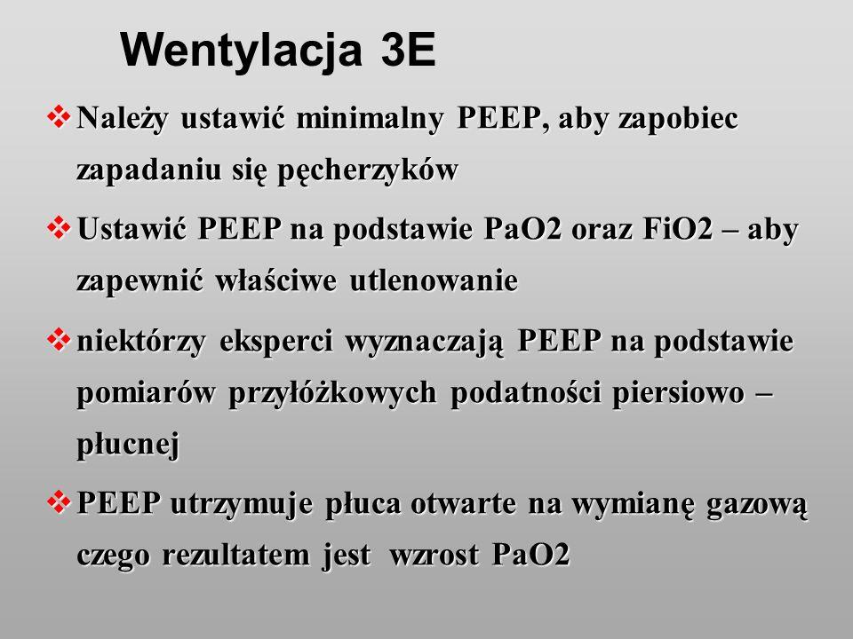 Wentylacja 3E Należy ustawić minimalny PEEP, aby zapobiec zapadaniu się pęcherzyków.