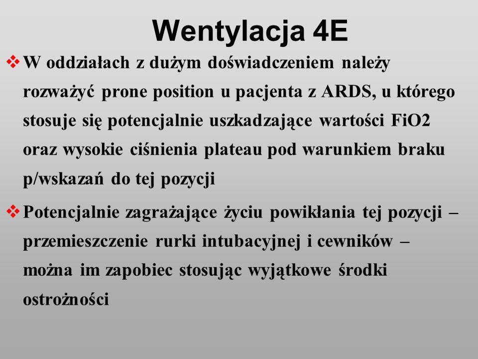 Wentylacja 4E