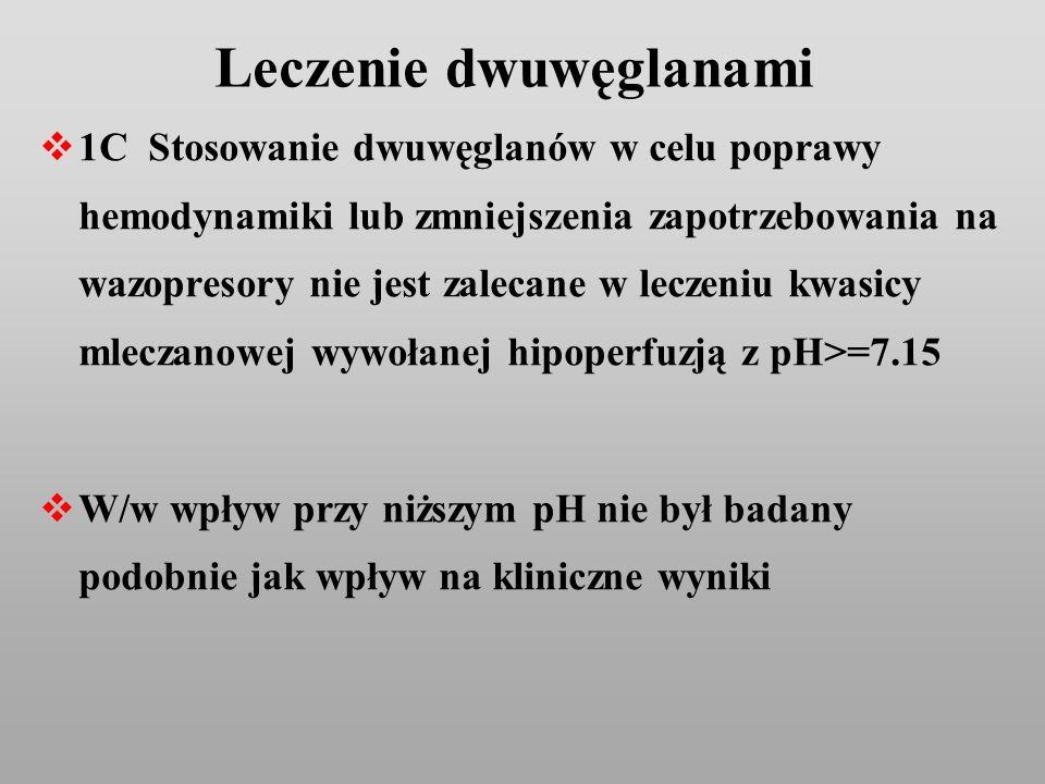 Leczenie dwuwęglanami