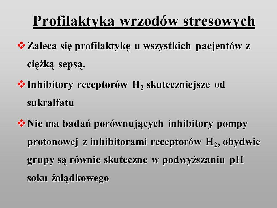 Profilaktyka wrzodów stresowych