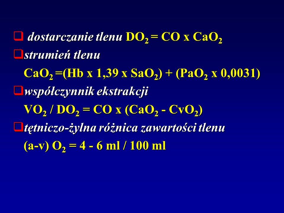 dostarczanie tlenu DO2 = CO x CaO2