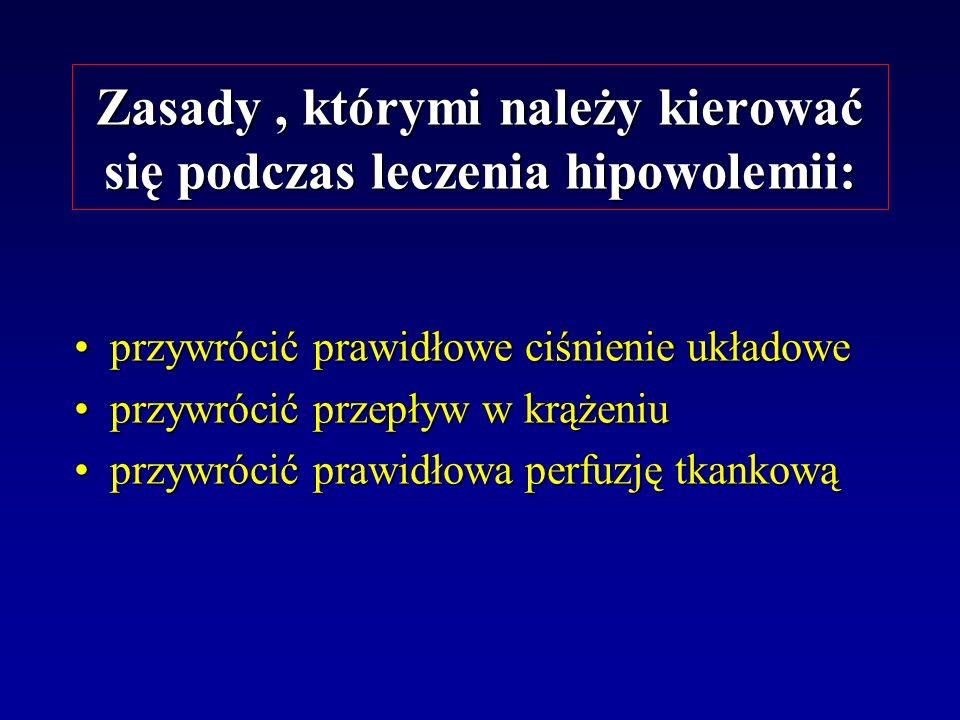 Zasady , którymi należy kierować się podczas leczenia hipowolemii: