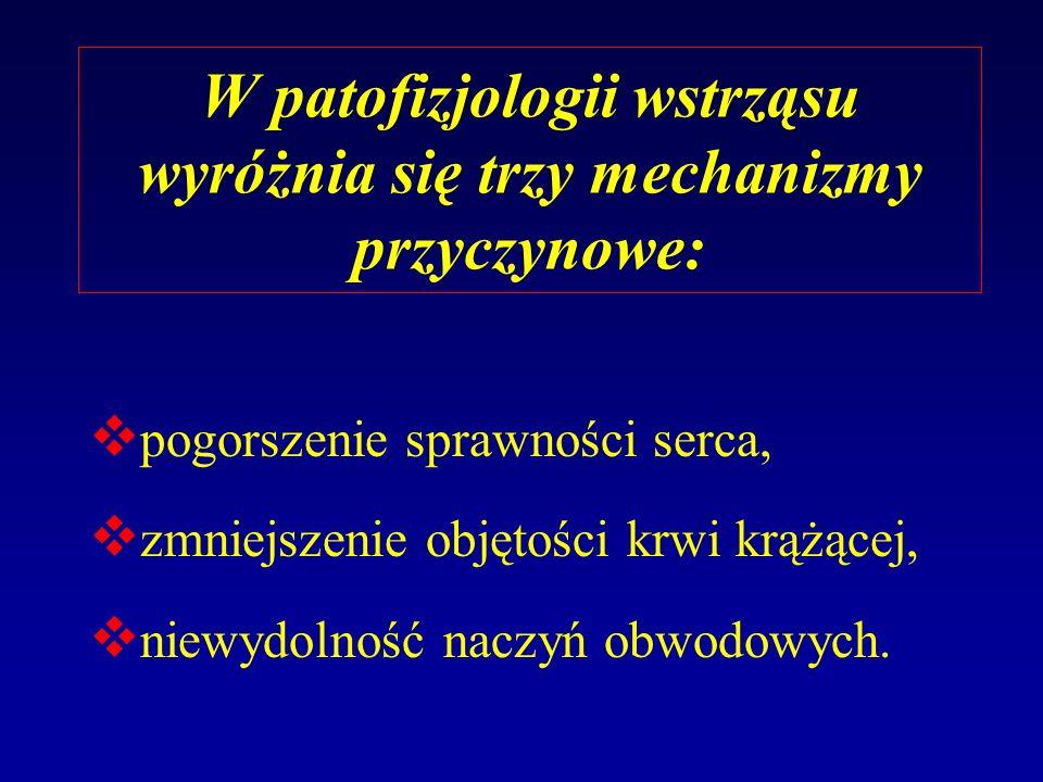 W patofizjologii wstrząsu wyróżnia się trzy mechanizmy przyczynowe: