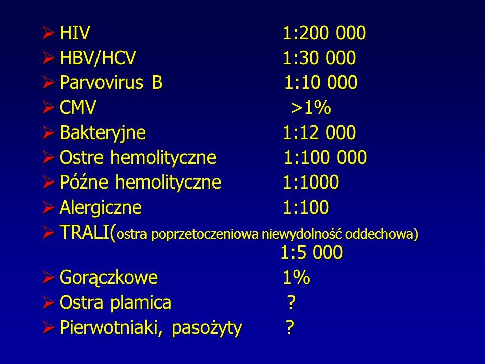 HIV 1:200 000 HBV/HCV 1:30 000. Parvovirus B 1:10 000. CMV >1% Bakteryjne 1:12 000.