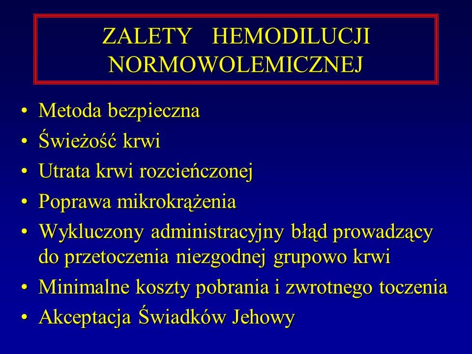 ZALETY HEMODILUCJI NORMOWOLEMICZNEJ