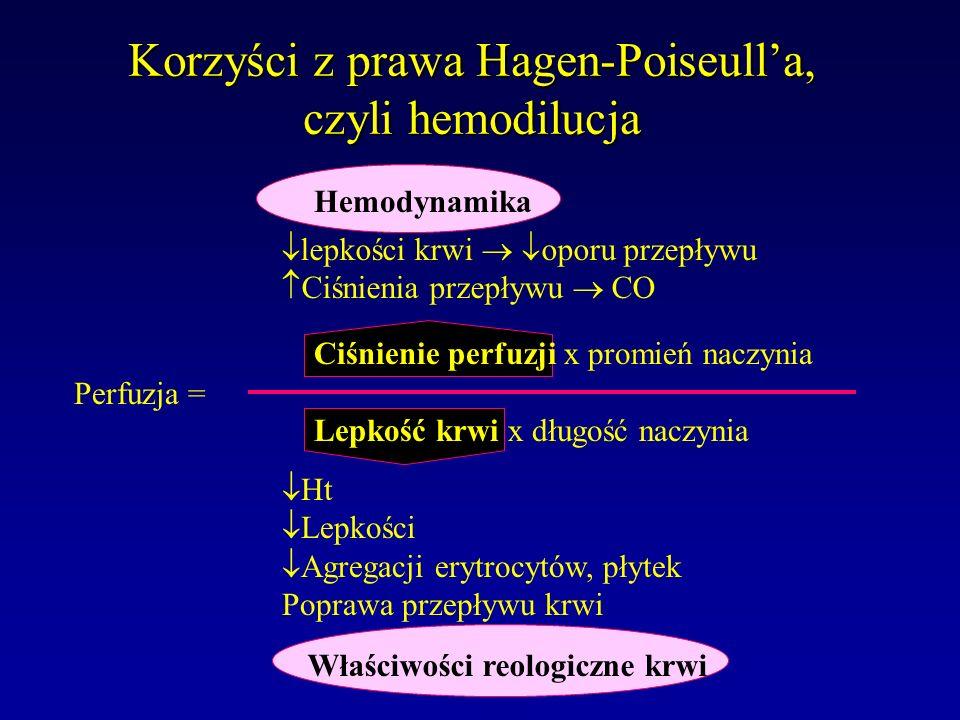 Korzyści z prawa Hagen-Poiseull'a, czyli hemodilucja