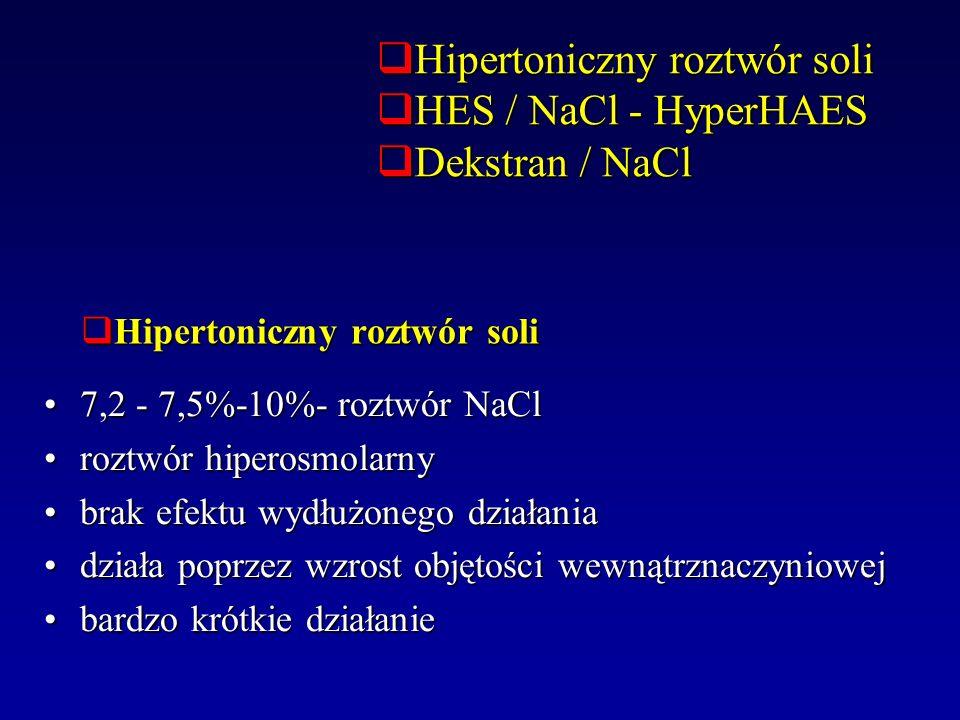 Hipertoniczny roztwór soli