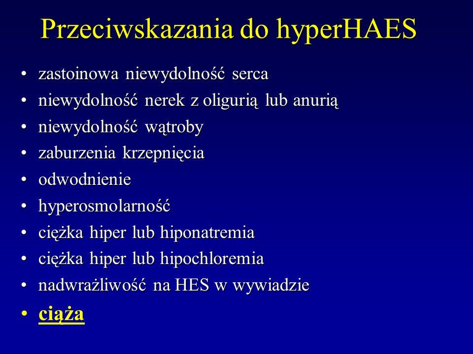 Przeciwskazania do hyperHAES