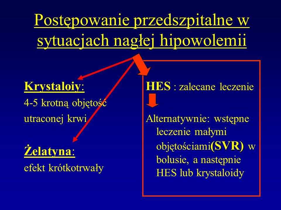 Postępowanie przedszpitalne w sytuacjach nagłej hipowolemii