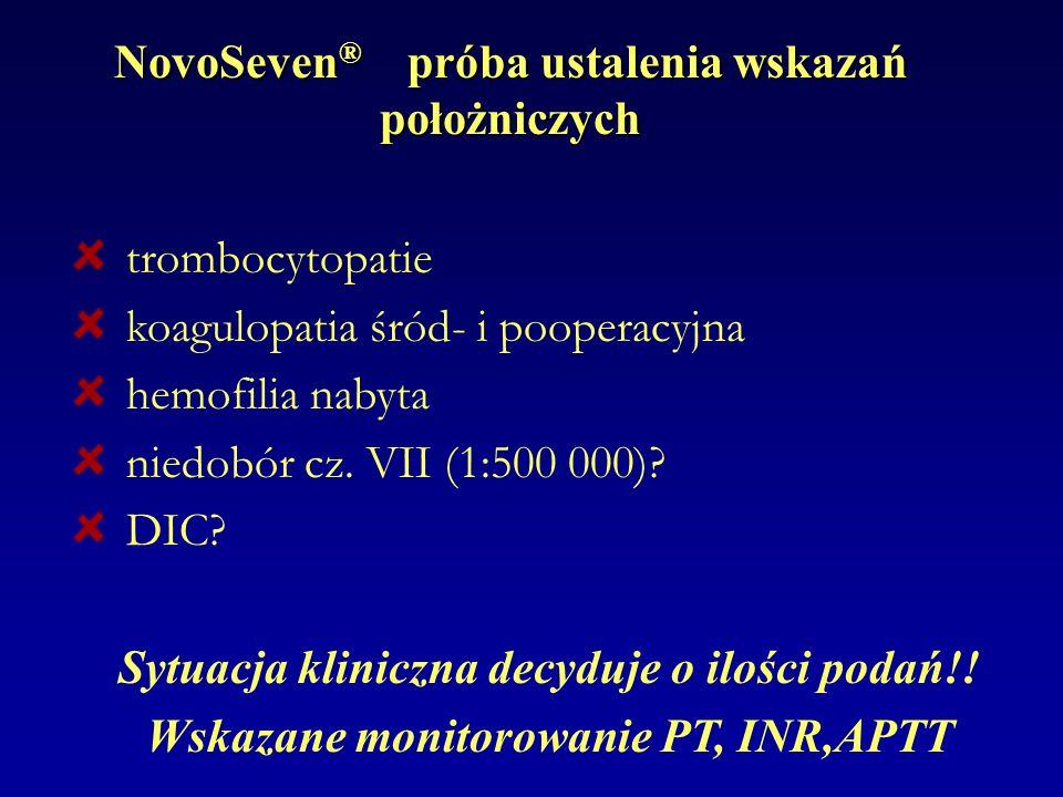 NovoSeven® próba ustalenia wskazań położniczych
