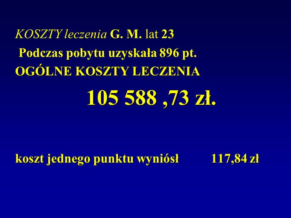 105 588 ,73 zł. KOSZTY leczenia G. M. lat 23