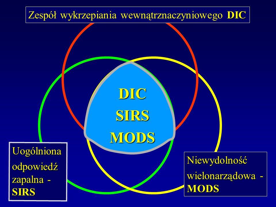 DIC SIRS MODS Zespół wykrzepiania wewnątrznaczyniowego DIC Uogólniona
