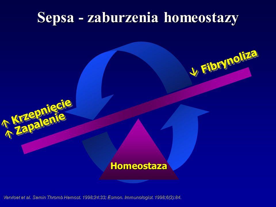 Sepsa - zaburzenia homeostazy