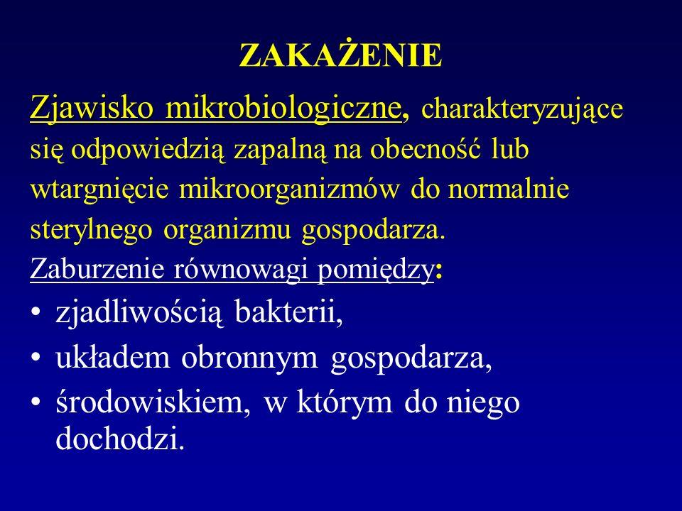 Zjawisko mikrobiologiczne, charakteryzujące