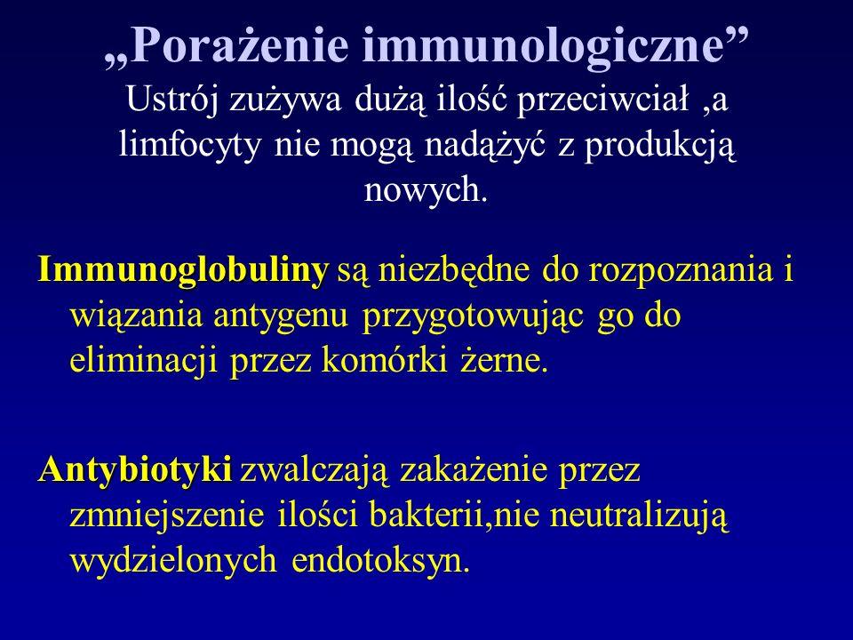 """""""Porażenie immunologiczne Ustrój zużywa dużą ilość przeciwciał ,a limfocyty nie mogą nadążyć z produkcją nowych."""