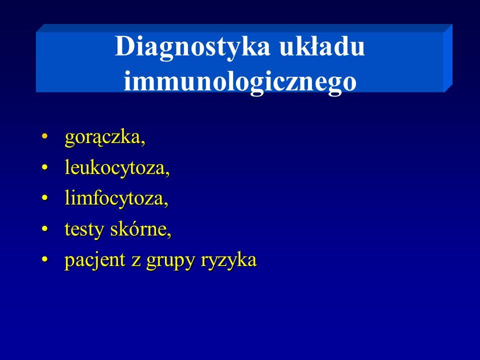 Diagnostyka układu immunologicznego