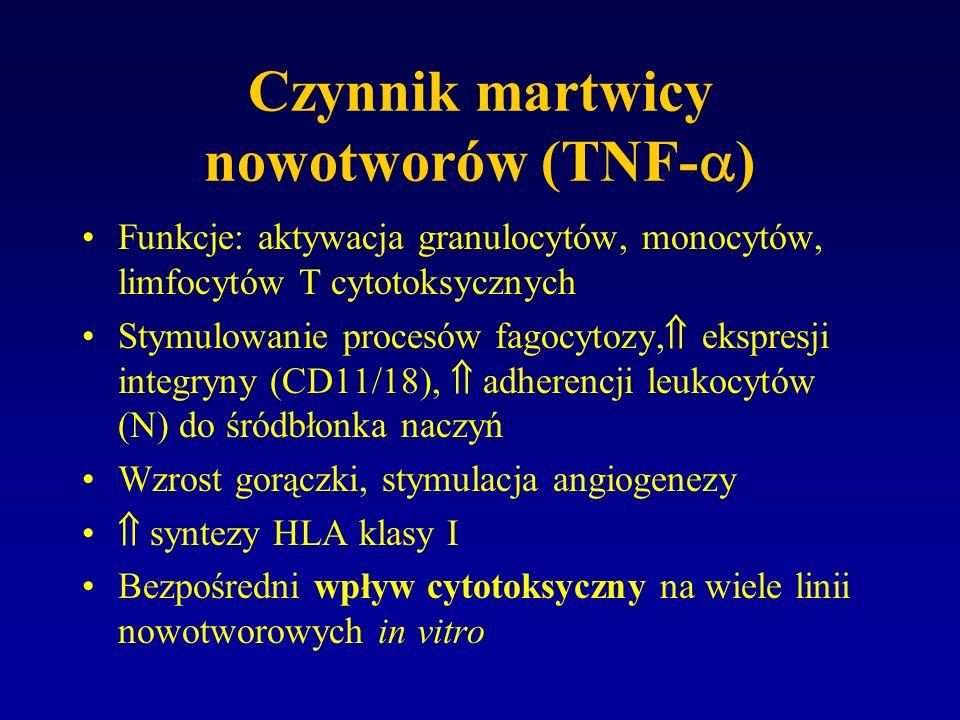 Czynnik martwicy nowotworów (TNF-)